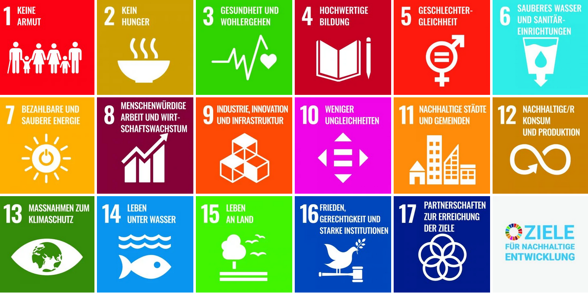 Karta UN - 17 Ziele